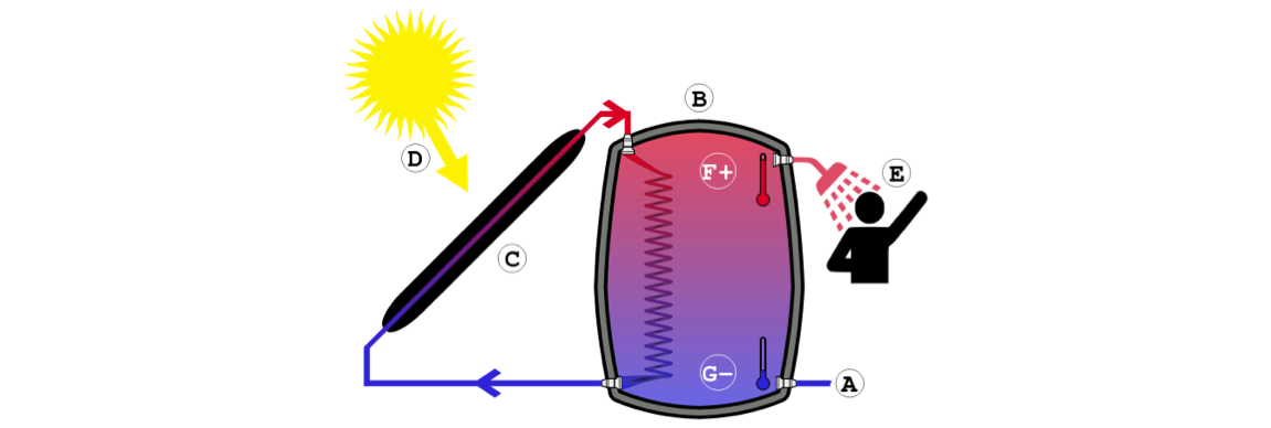 energia-termica
